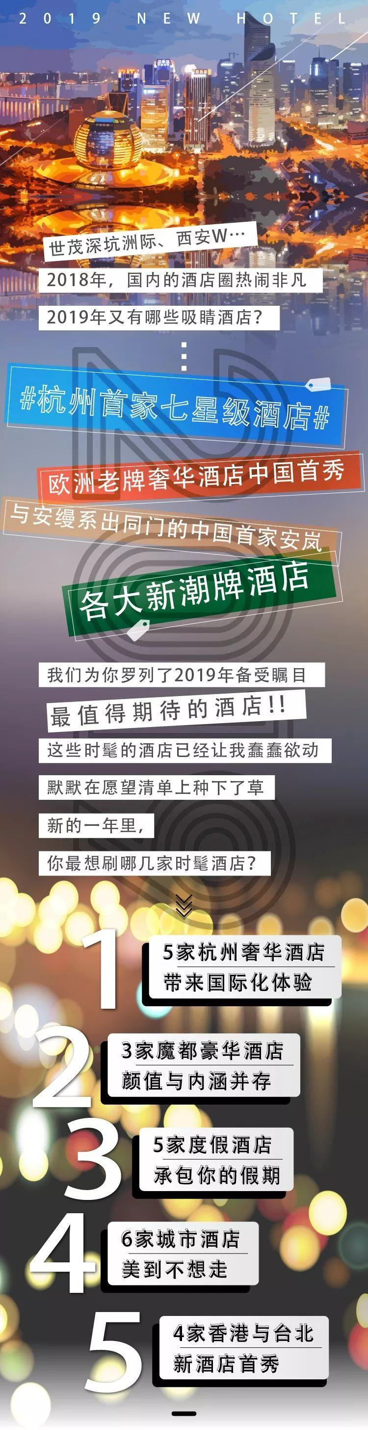 2019年,中国要新开这23家奢华酒店。(图2)